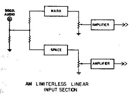 The Mainline TT/L FSK Demodulator